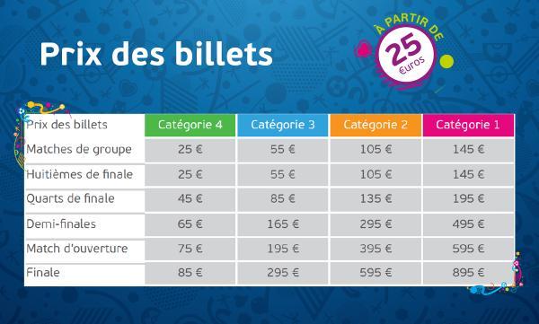 tarifs EURO 2016
