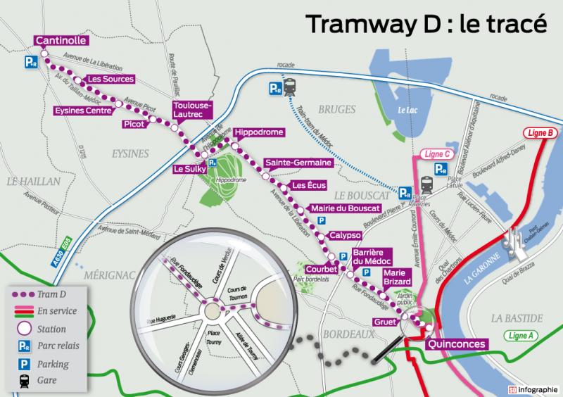 Aperçu de la future ligne D du tram de Bordeaux  ! Crédit photo : Sud ouest